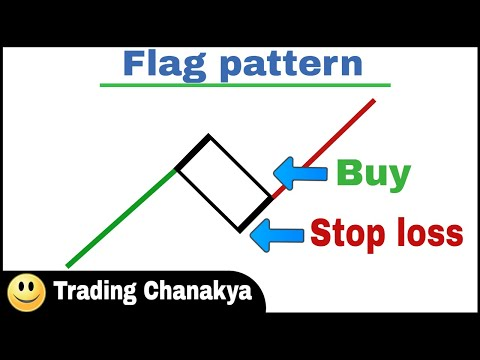 intraday and short-term trading with flag pattern के साथ  - By Trading Chanakya  🔥🔥🔥