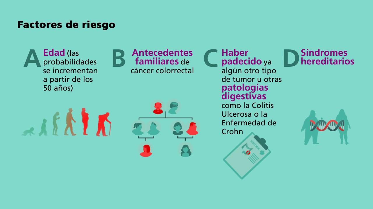 cancer de colon recomendaciones tratamentul viermilor fără copii