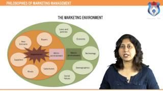 PHILOSOPHIES OF MARKETING MANAGEMENT