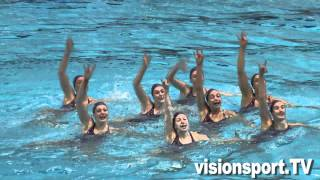 London 2012 - 100 Days To Go: Synchronised swimming