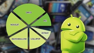 Why Is Android So Fragmented?