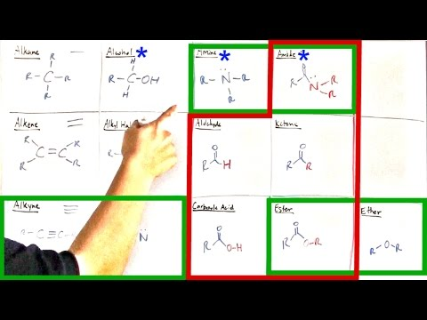 BEST WAY TO MEMORIZE Functional Groups (With BONUS Lesson At End)