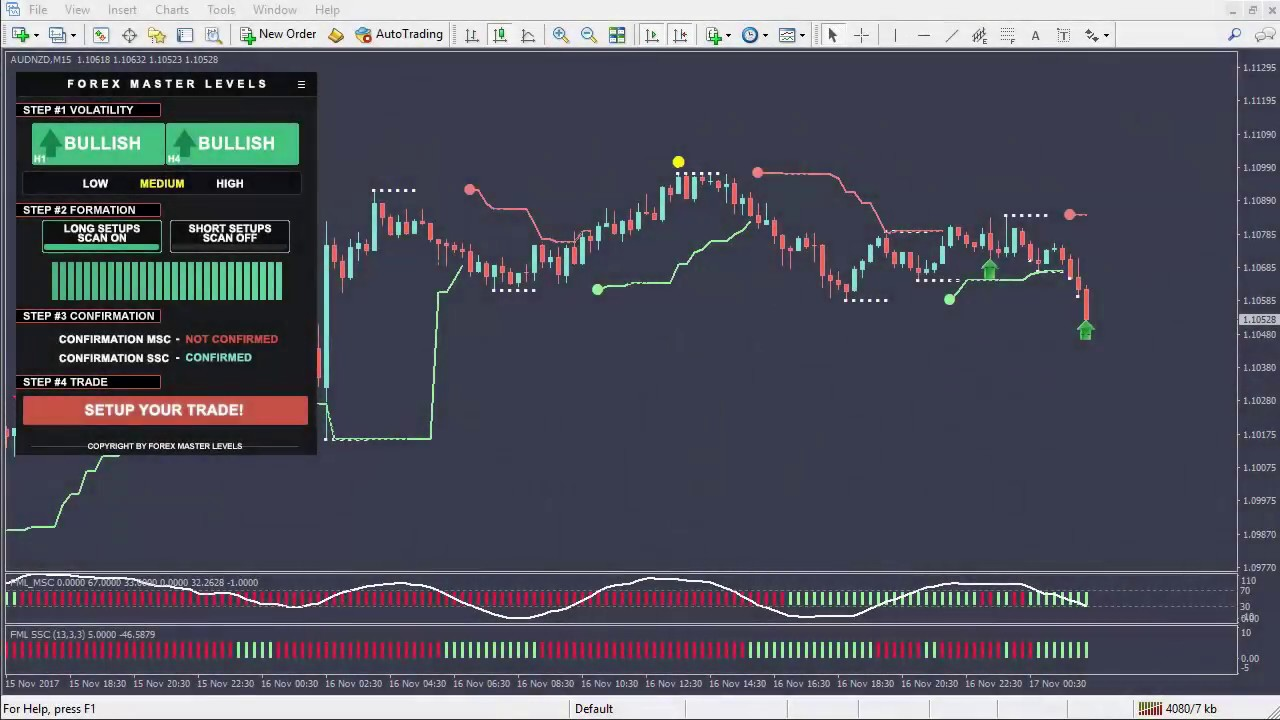 Forex master levels download