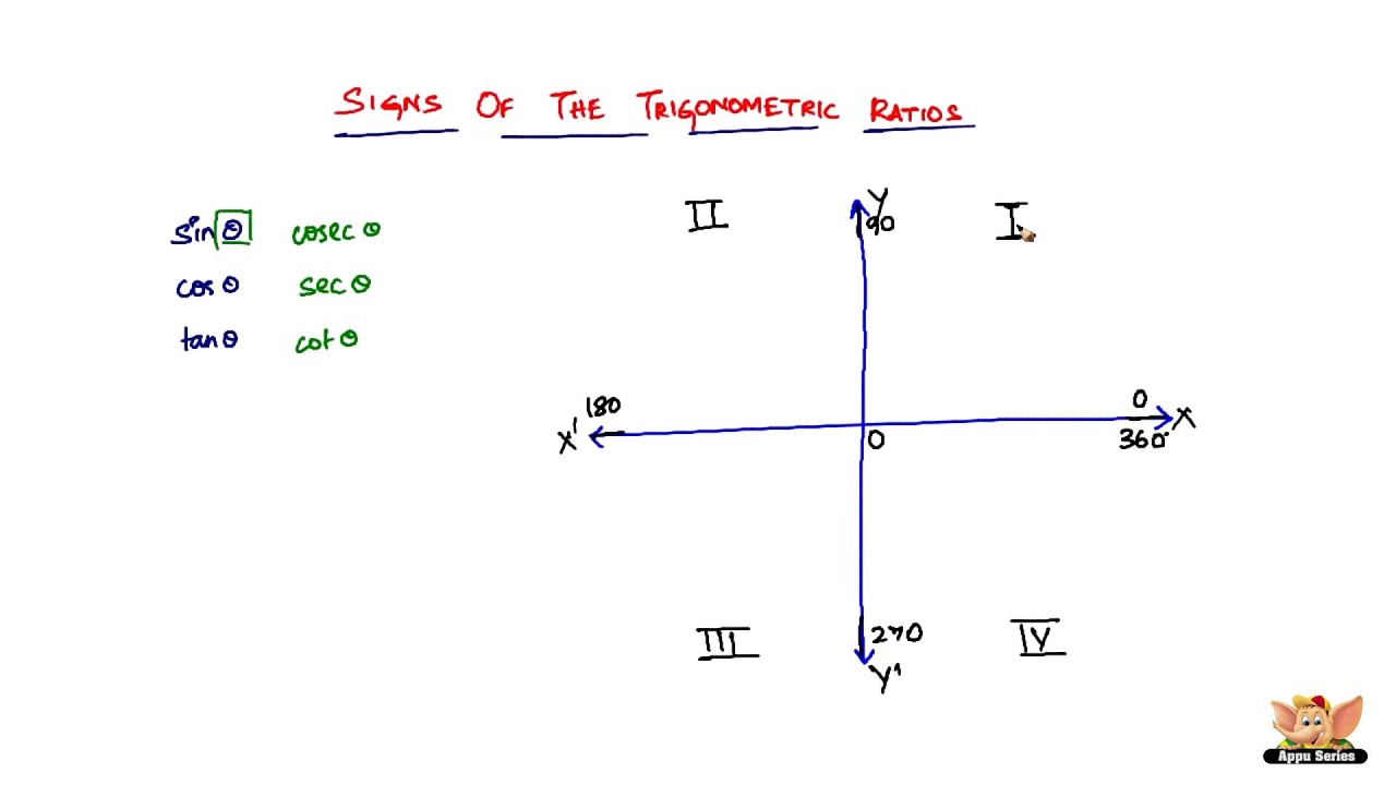 What Are The Sign Conventions Of Trigonometric Ratios In