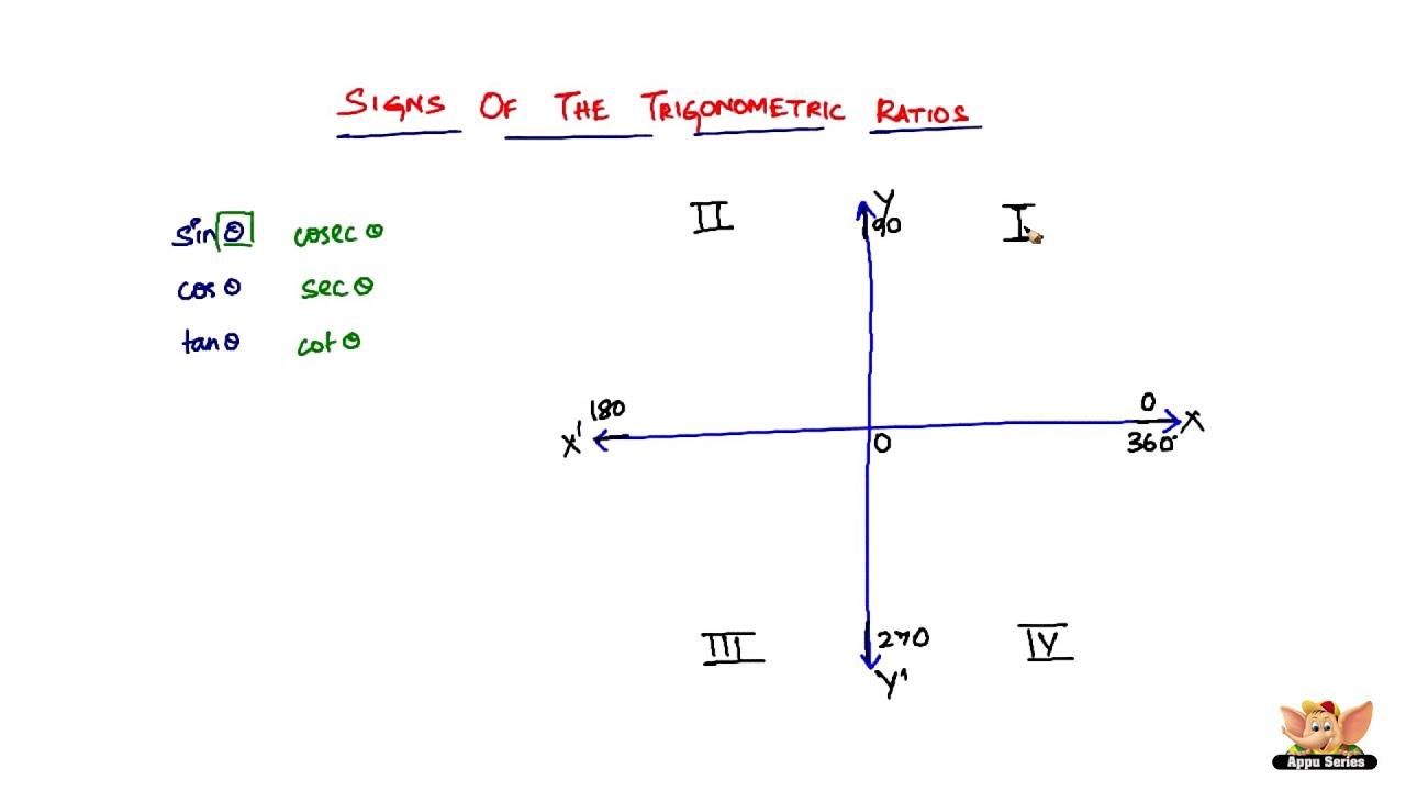 what is trigonometry