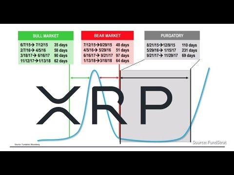 xrp-bull-run-plan,-ripple-and-this-is-all-been-planned