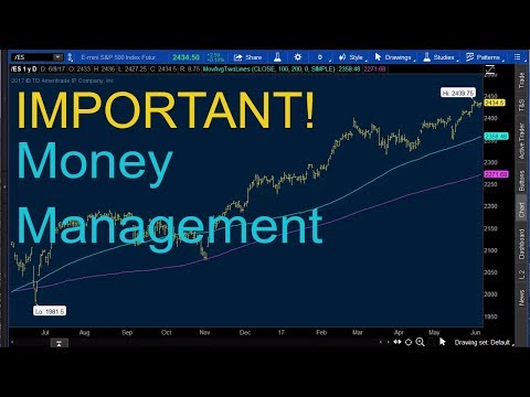 TRADERS! Focus on Money Management - Futures, Options, Stocks money management investing finance