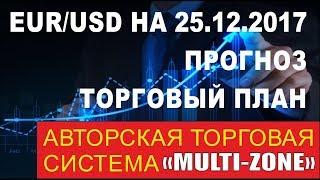 ПРОГНОЗ EUR/USD на 25.12.2017 - Forex, анализ рынка, торговый план