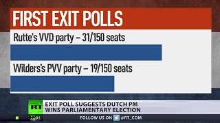Exit poll suggests Dutch PM Rutte wins parliamentary elections, Wilders concedes defeat
