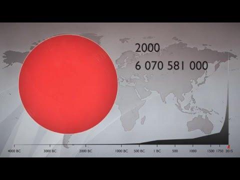 Infographic World Population