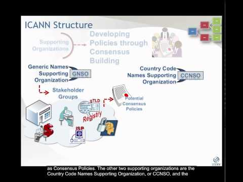 Introduction to ICANN