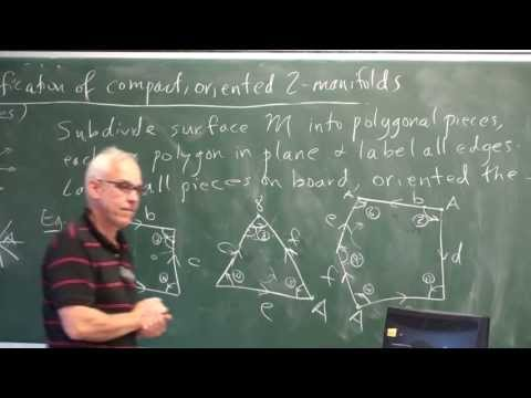 DiffGeom25: Manifolds, classification of surfaces and Euler characteristic