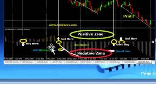 Forex Strategies - How to Use MACD Indicator in Forex Trading by Srinivas - Best MACD Strategy