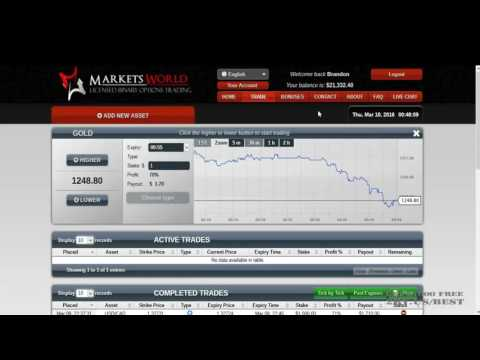 Is MarketsWorld a Scam? - Binary Options That Suck