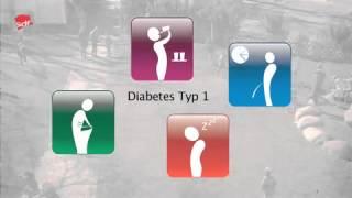 Diabetes bei Kinder
