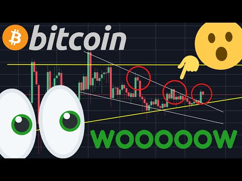 WARNING TO ALL BITCOIN TRADERS!!!!!!!!!! YOU NEED TO SEE THIS CHART!!!