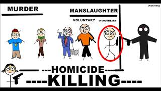 Murder, Manslaughter, Homicide, A Killing Differences Explained In Less Than 5 Minutes