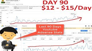 [DAY 90] My Make Money on Youtube Monetization Journey to Earning $100 Per Day!