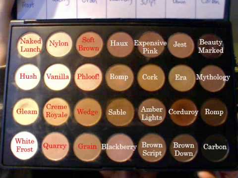 FORMULA OF BH COSMETIC PALETTE