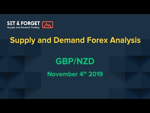 GBPNZD Trading Strategy ❤️❤️ Supply And Demand Zones