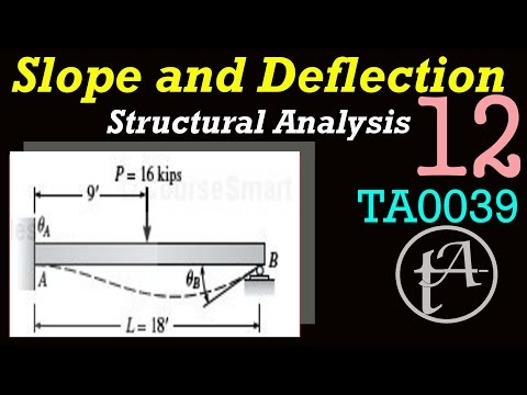 Slope and Deflection TA0039