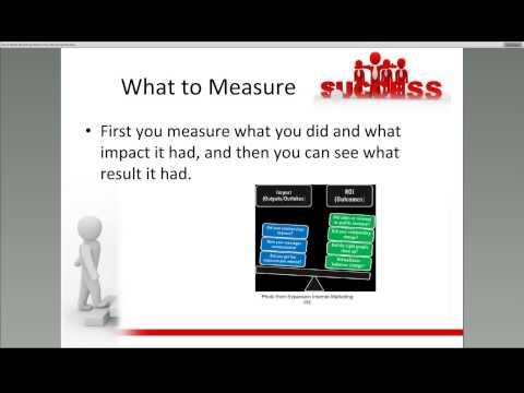 Social Media Marketing Effectiveness: Measuring ROI
