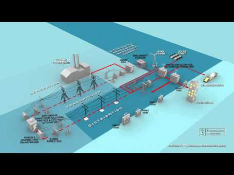 Toshiba Transmission & Distribution Solutions - General Introduction (ASEAN)