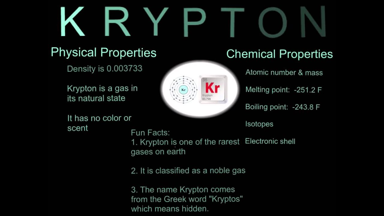 Krypton element project youtube krypton element project gamestrikefo Choice Image