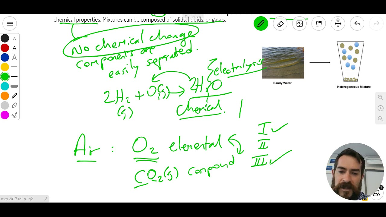 Question 2 — IB Chemistry HL — May 2017 TZ1 Paper 1 — Past IB Exams  Solutions