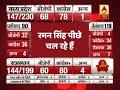 ABP Results: छत्तीसगढ़ में बीजेपी को बड़ा झटका, सीएम रमन सिंह अपनी सीट से पीछे