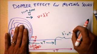 Doppler Effect for Moving Source 2 of 2 (and Red Shift and Whatnot) | Doc Physics