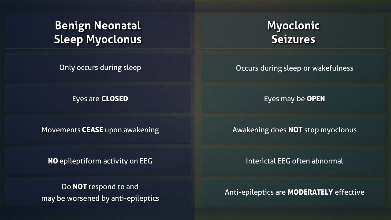 Benign Neonatal Sleep Myoclonus vs  Myoclonic Seizures