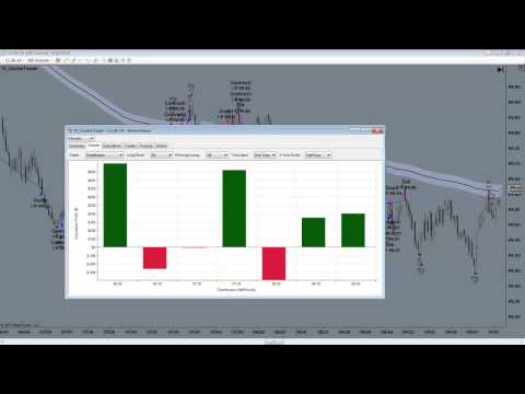 Automatic Trading System - Futures Trading with the DST Cluster Trader