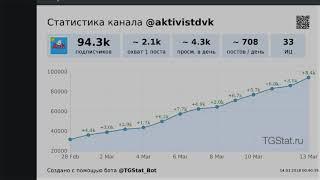 Прямой эфир с Мухтаром Аблязовым от 14.03.18