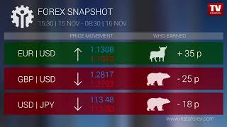 InstaForex tv news: Who earned on Forex 16.11.2018 9:30