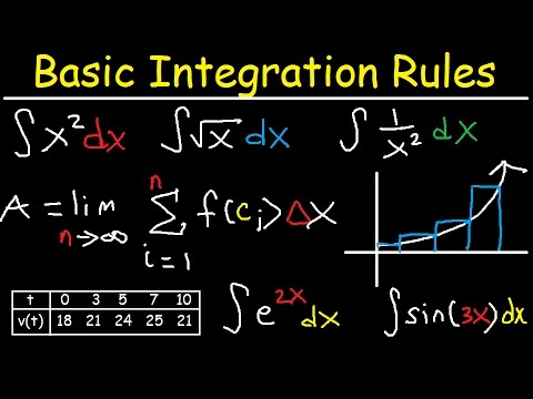 Basic Integration Rules & Problems, Riemann Sum, Area, Sigma Notation, Fundamental Theorem, Calculus