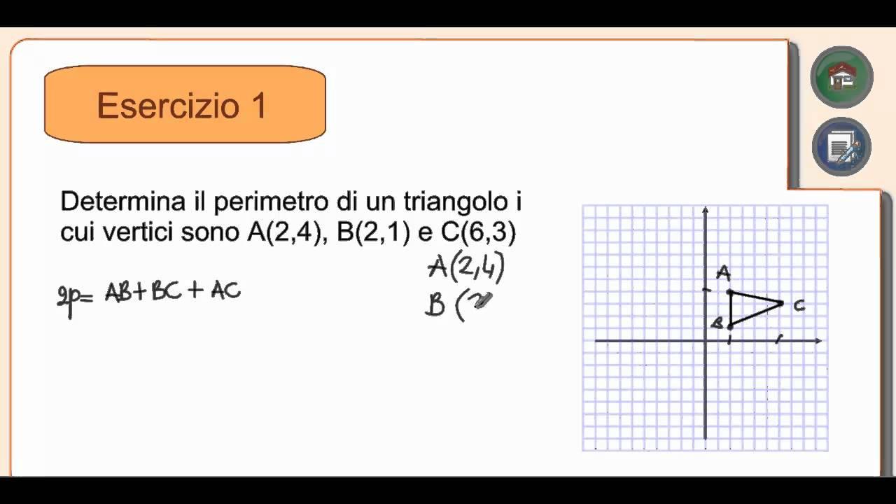 Esercizio Piano Cartesiano 1