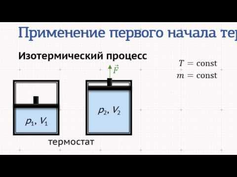 Видеоурок Основные формулы и методические рекомендации по решению задач на основы термодинамики