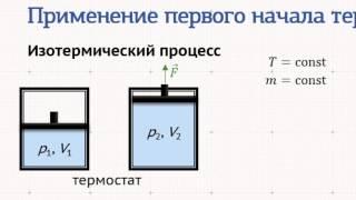 """Видеоурок """"Основные формулы и методические рекомендации по решению задач на основы термодинамики"""""""