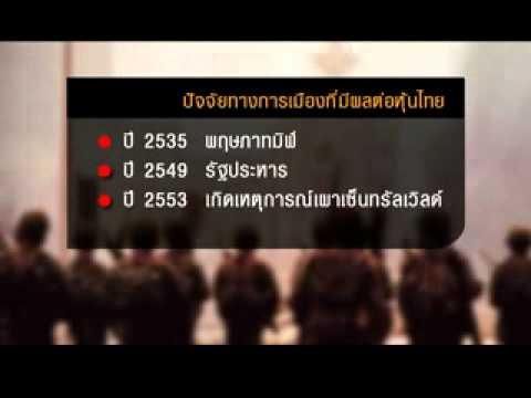 ระเบิดเวลาตลาดหุ้นไทย