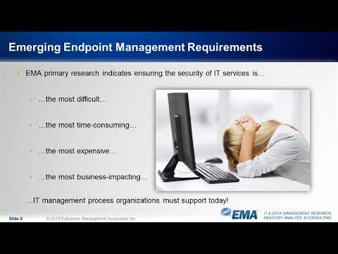 Identifying Effective Endpoint Detection and Response Platforms (EDRP)