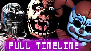 Five Nights at Freddy's Full Timeline Theory + Sister Location