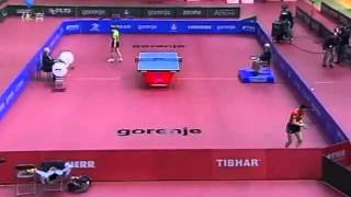Wang Nan vs.  Zhang Yi Ning Slovenia Cup Table Tennis 2007