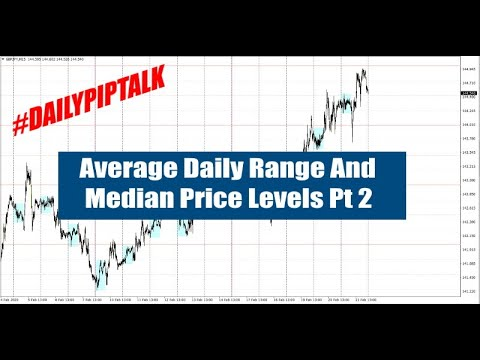 Forex average daily range chart