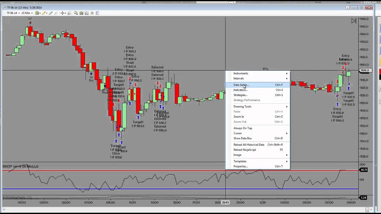 Tutorial on futures and options trading