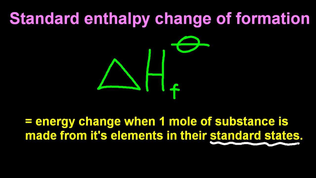 5.1 Define Standard State, Enthalpy change of formation ...