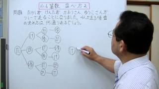 並べ方1で紹介した樹形図を利用して、並べかたが何通りあるか調べる方...
