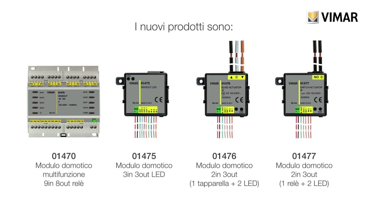 Schema Elettrico Domotica : Domotica plug play modulo din multifunzione tutorial by vimar