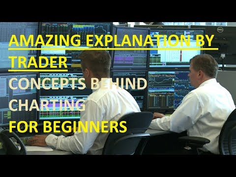 BEAUTIFUL EXPLANATION BY TRADER ON TECHNICAL ANALYSIS |MUST WATCH FOR BEGINNERS|