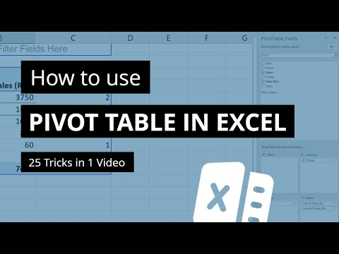 How to create a Pivot Table in Excel in Hindi | Excel 2007, 2010, 2013 & 2016